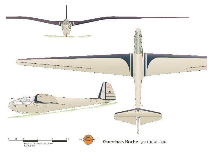 GR70 Colour s