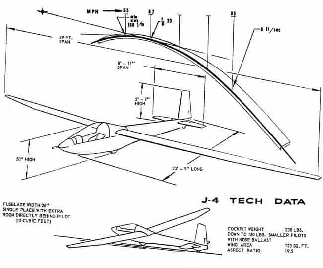 J 4 Tech Data