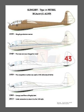 BGA 418 versions