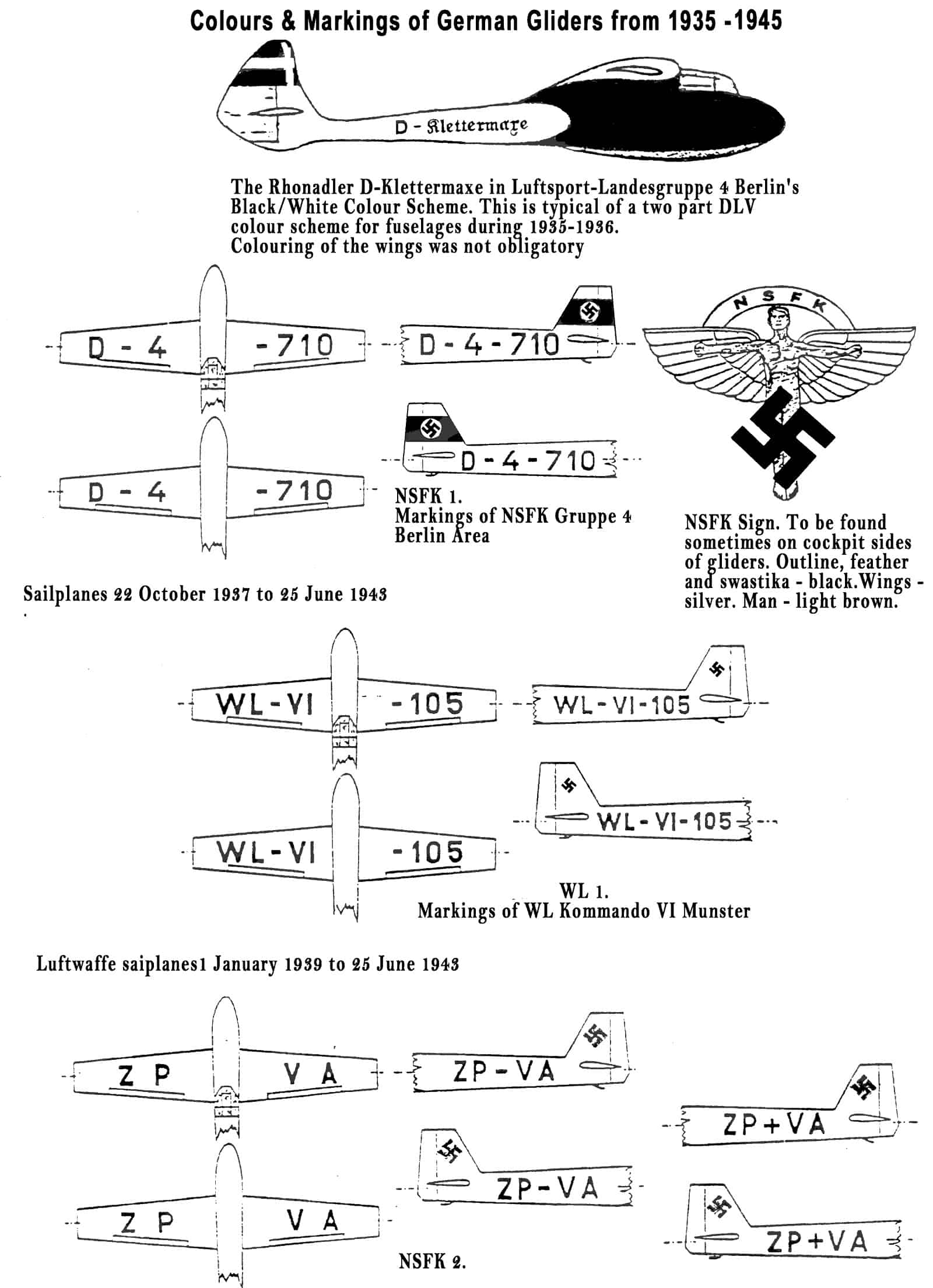 colours markings german gliders 1935 1945