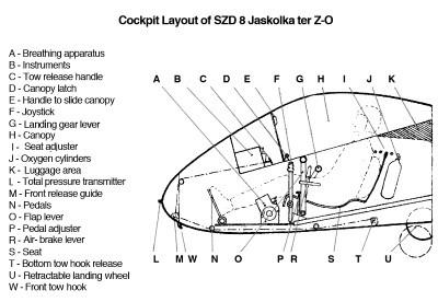 jaskolka cockpit s